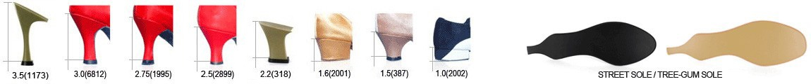 Heel Chart